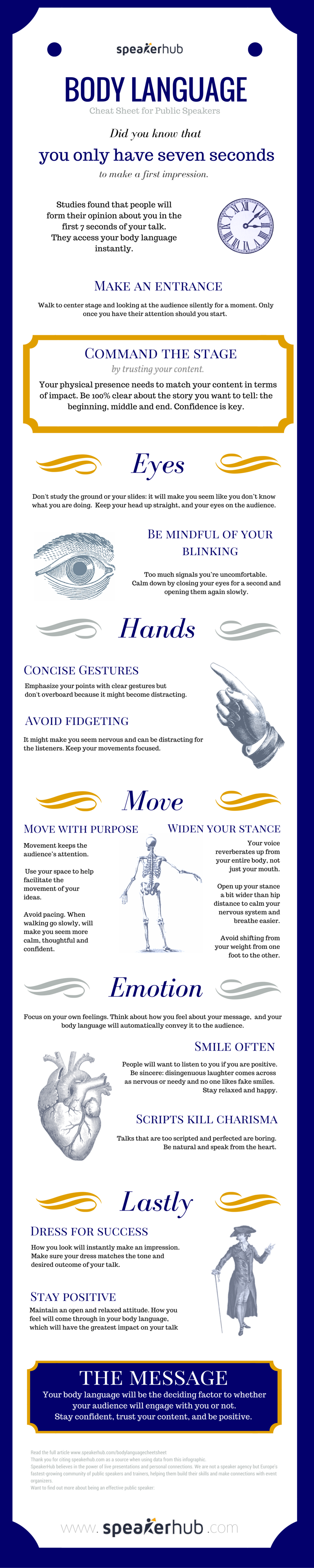 body language cheat sheet tips for a successful presentation body language cheat sheet for public speakers
